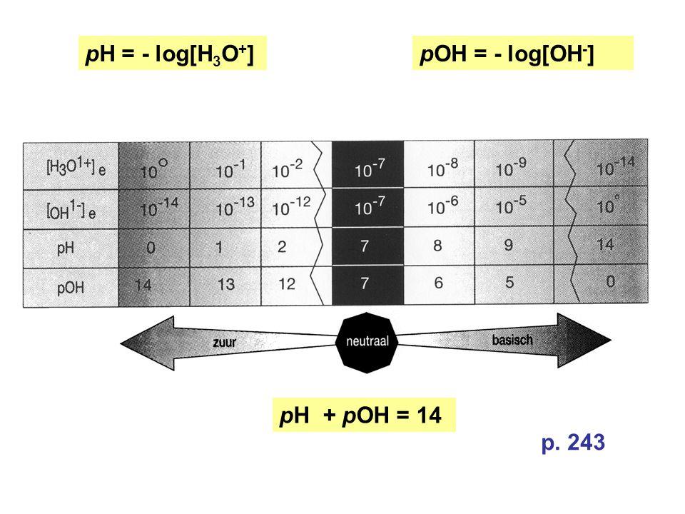 pH = - log[H3O+] pOH = - log[OH-] pH + pOH = 14 p. 243